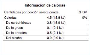 Informacion y calorias