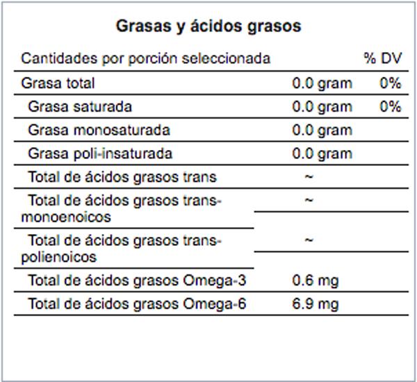 Grasas y acidos grasos